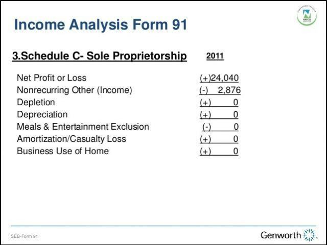 Quarterly Profit And Loss Statement How To Make A Profit And Loss ...