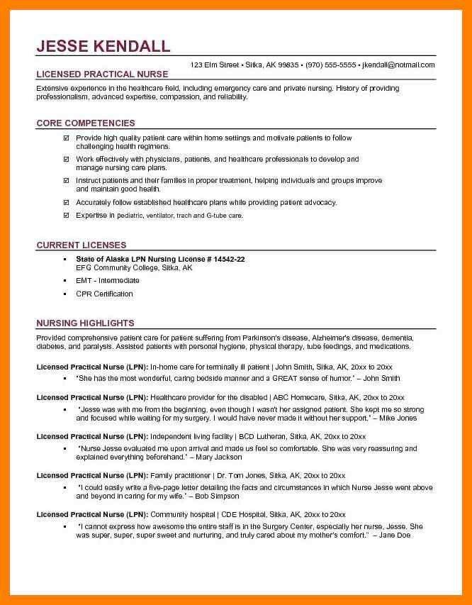 5+ lpn resume example | appraisal letter