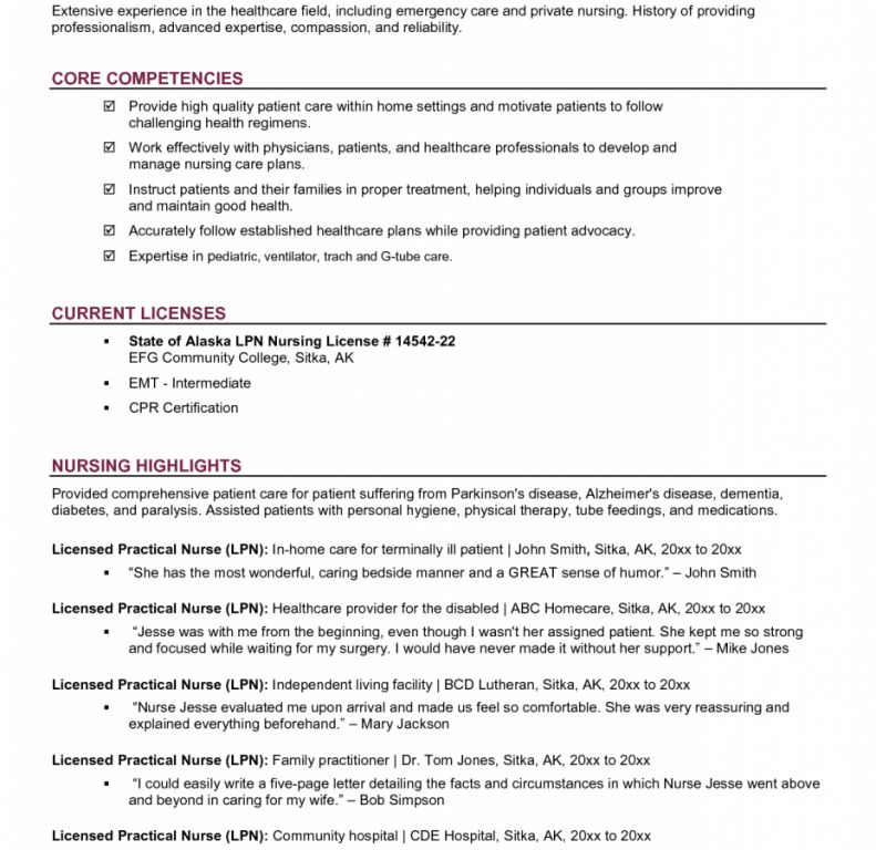 Marvelous Design Ideas Lpn Resume Examples 5 15 Awesome Licensed ...