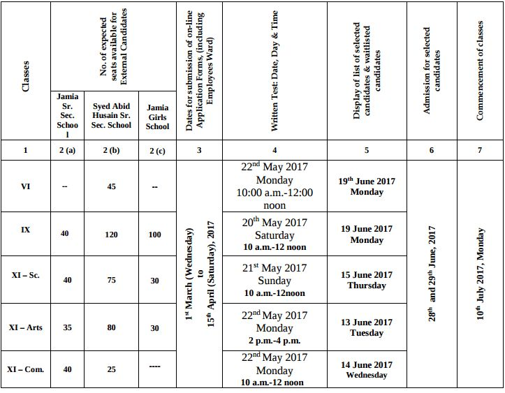 Jamia Senior Secondary School Admission 2017-18 | AglaSem Schools