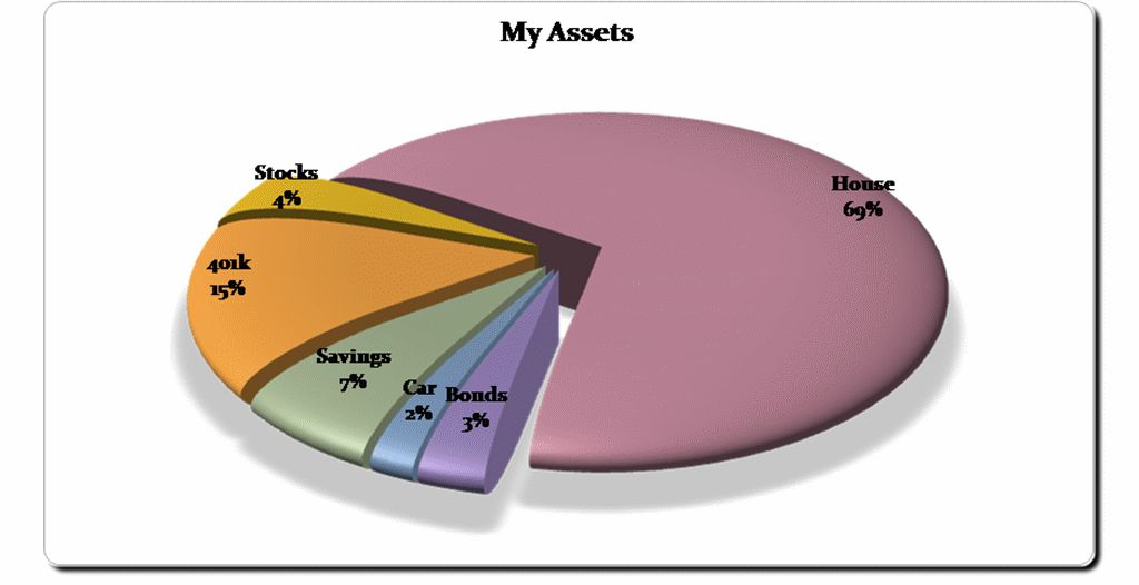 Sample Chart Templates » Excel Pie Chart Template - Free Charts ...