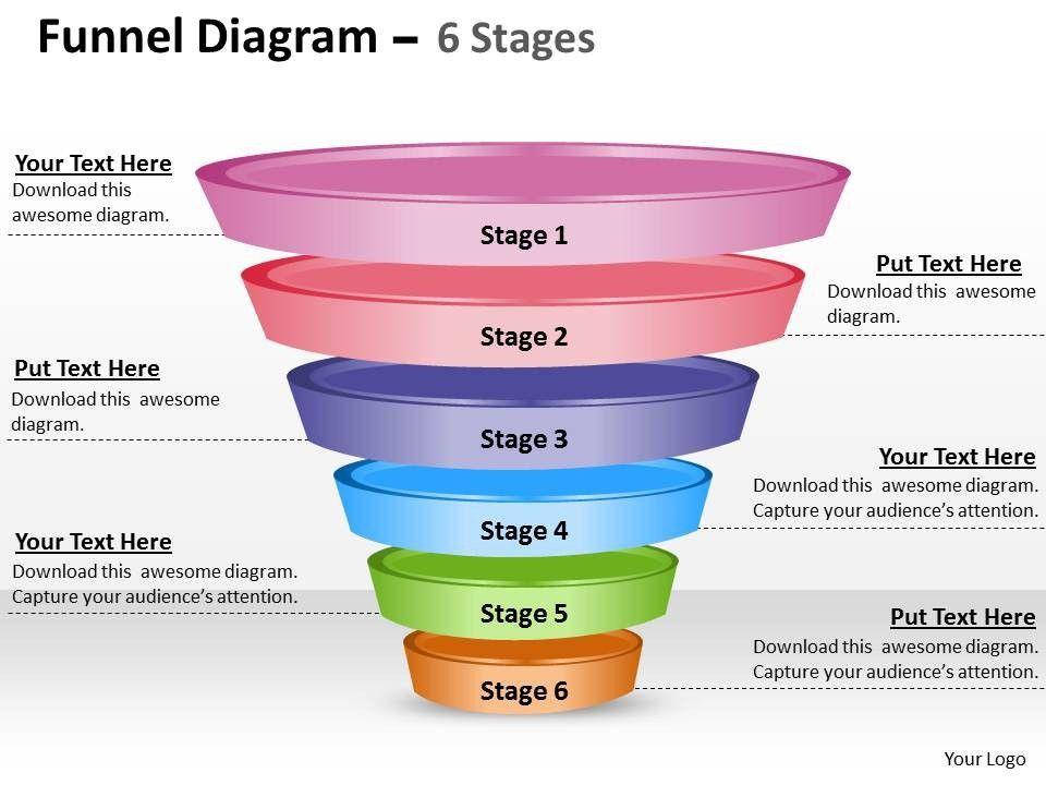 business powerpoint templates funnel diagram editable sales ppt ...