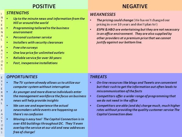 Swot analysis customer service - our work