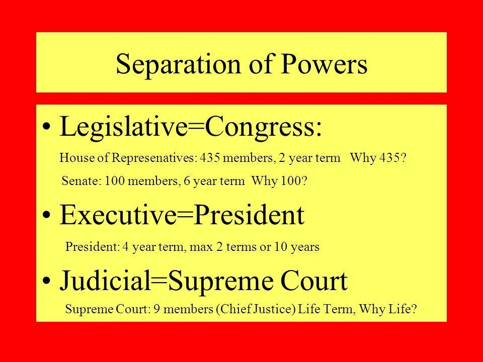 Six Key Constitutional Principles: Popular Sovereignty. - ppt download