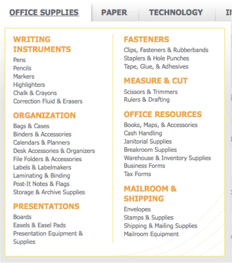 Taxonomy & Mega Menus... Part 2: Grouping | Earley Information Science