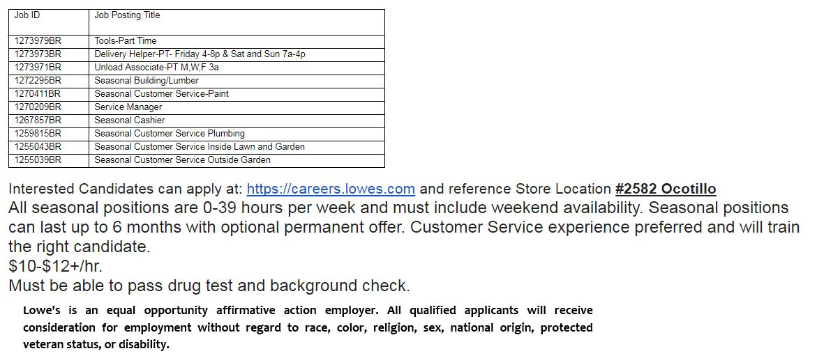Lowes Employment Opportunity] Working At Lowes Jobs And Careers At ...