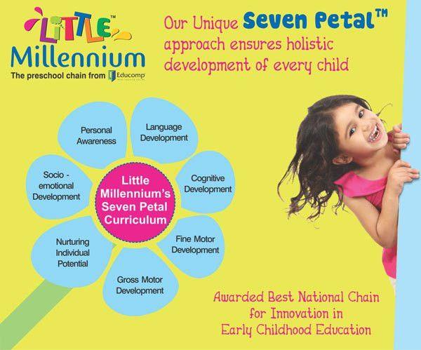 Little Millennium | Educomp Solutions Ltd