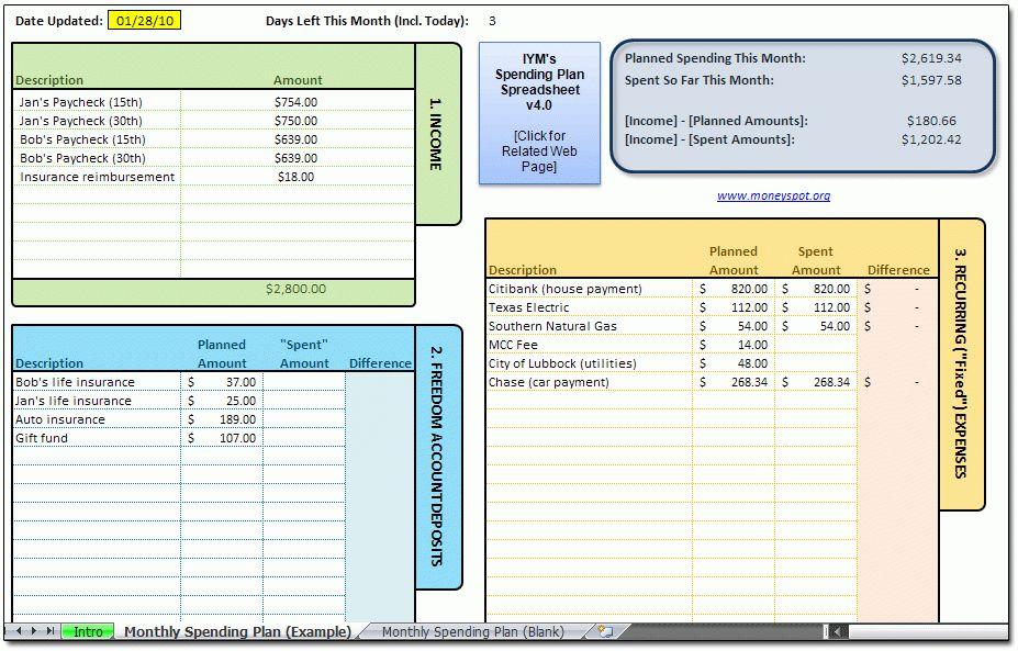 Excel Budget Spreadsheet - Spending Plan @ Moneyspot.org