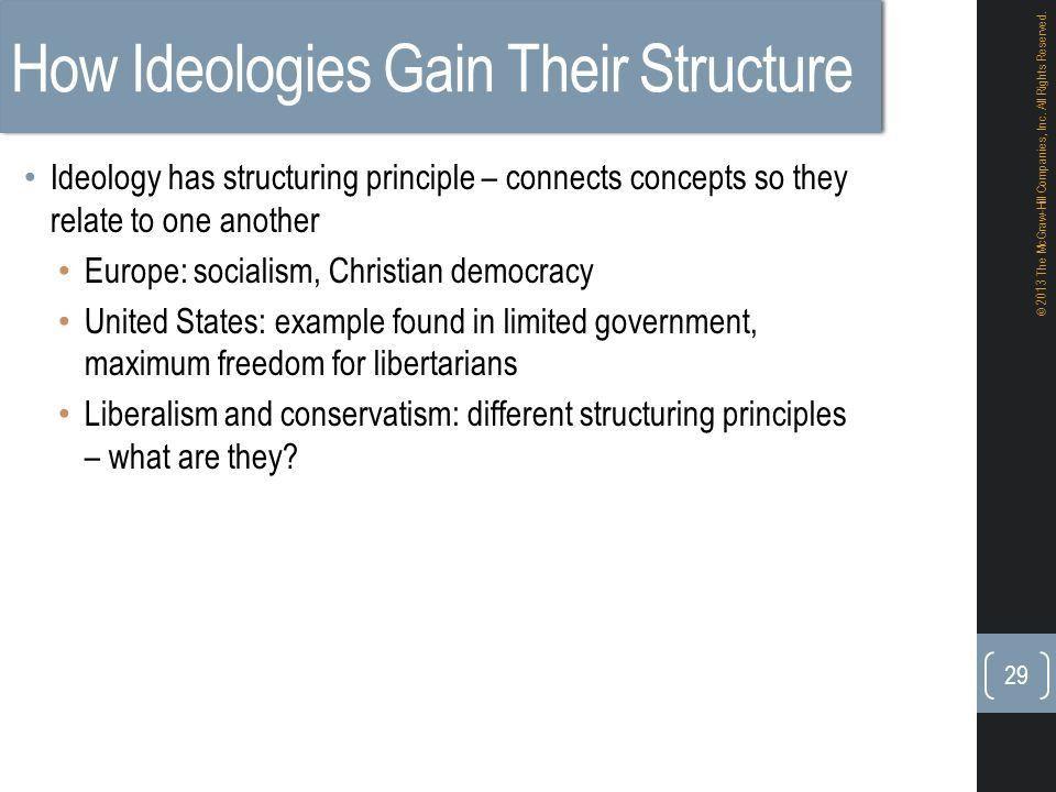 Public Opinion & Political Socialization. Objectives Define public ...