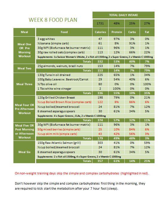 Food Journal Sample U2013 Free Online Form Templates  Food Journal Sample