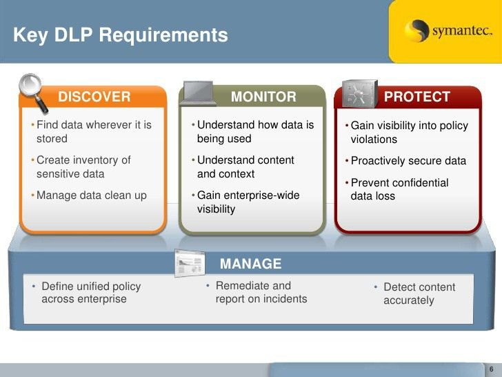 overview of data loss prevention dlp technology. loss prevention ...