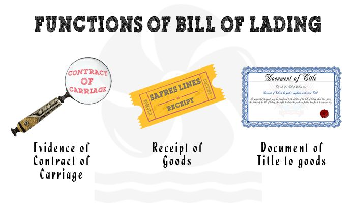 How many original bills of lading must I surrender to get release ...