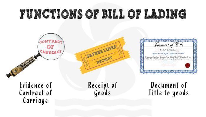 How many original bills of lading must I surrender to get release ...