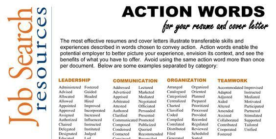 Are you using action words for your resume? Here's a list of ...
