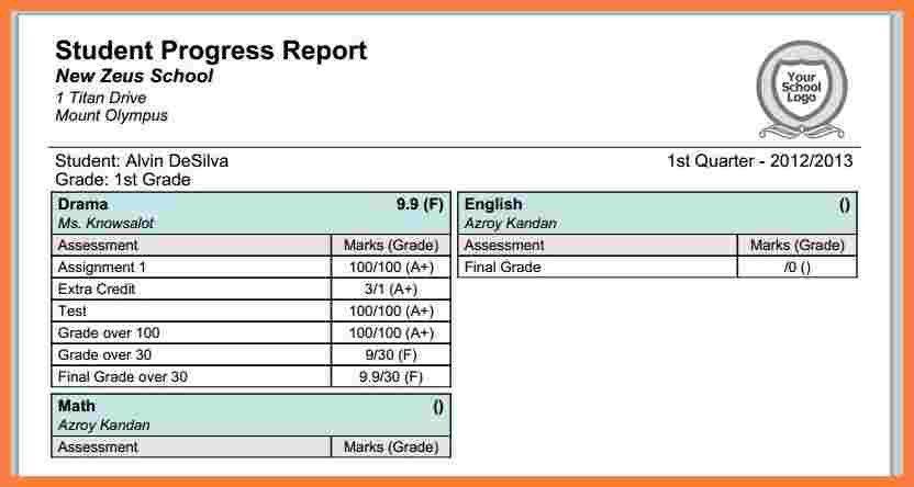 5+ progress report template for teachers   Progress Report