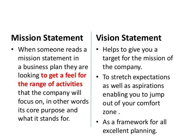Mission statement, vision statement and aim