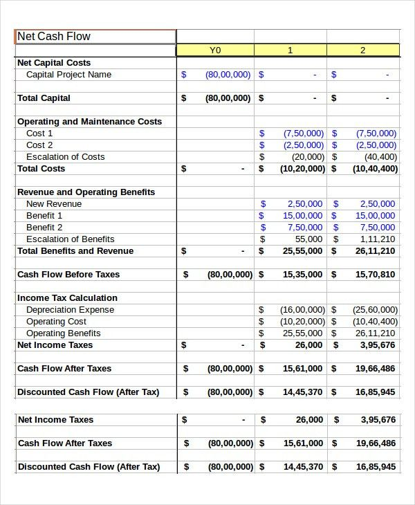 Cash Flow Excel Template - 7+ Free Excels Download | Free ...