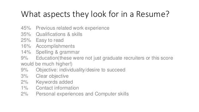 How To Make A Good Resume