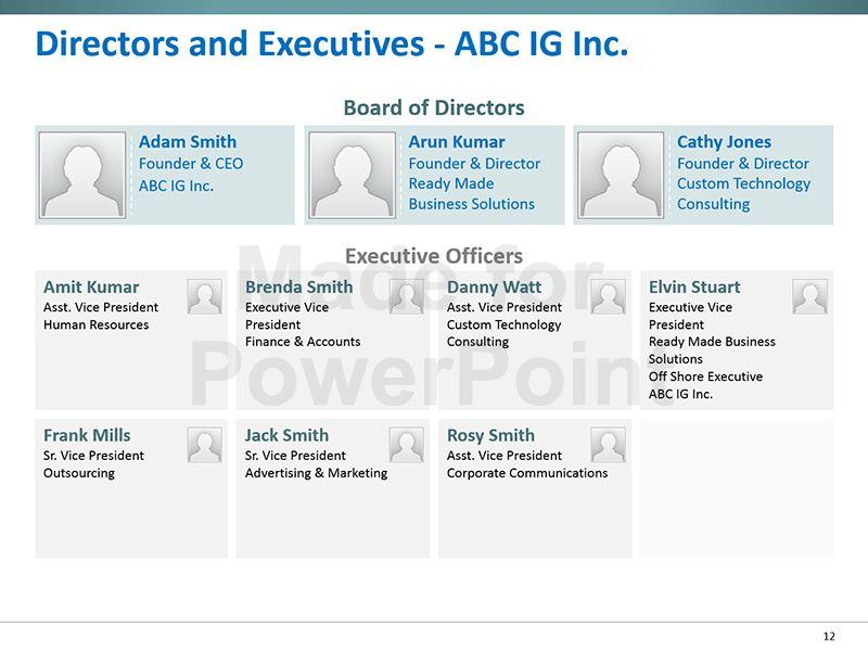 presentation to board of director template 13 board report ...