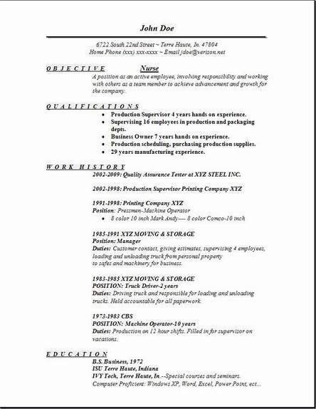 sample of nurses resume event templates free sample of nurse ...