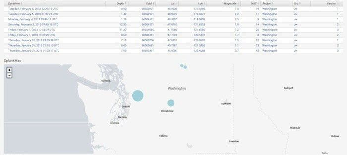 Example: Maps in HTML dashboards | Splunk