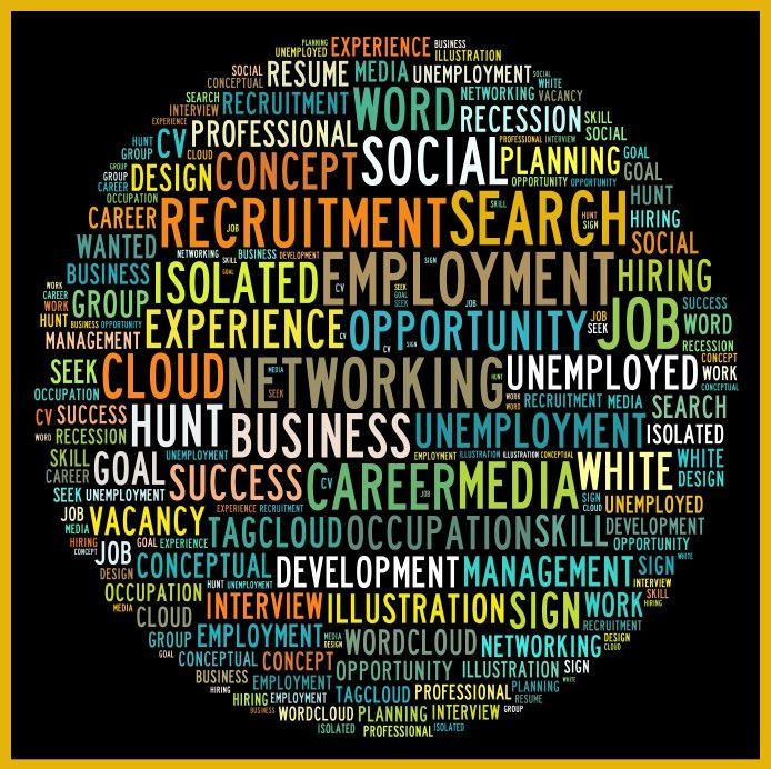 the role of social media in hiring employees Social media is part of today's workplace but its use may raise employment discrimination concerns.