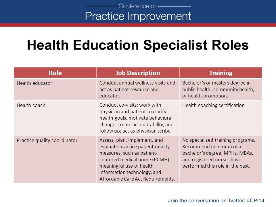 How to add a Health Education Specialist/Health Coach to a Family ...