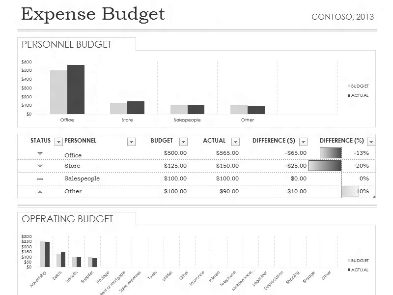 Free Printable Business Expense Report Template Examples : Vlcpeque