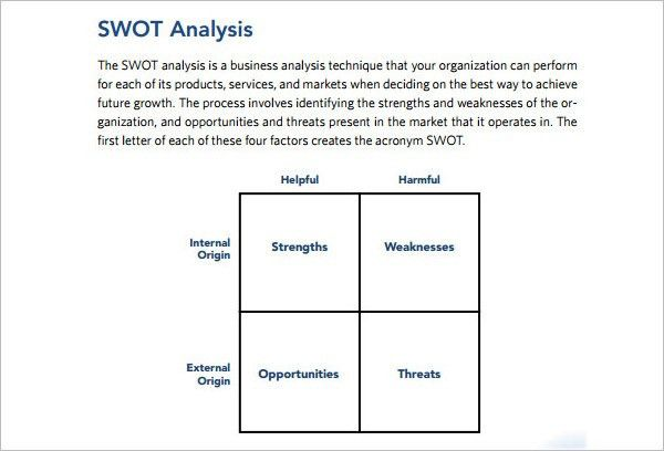 Swot Analysis Template - Free Word, PDF, Sample | Creative Template