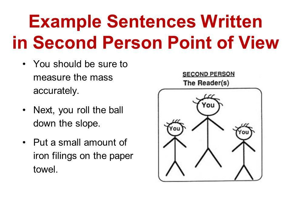The Paragraph Writing Strategy - ppt download