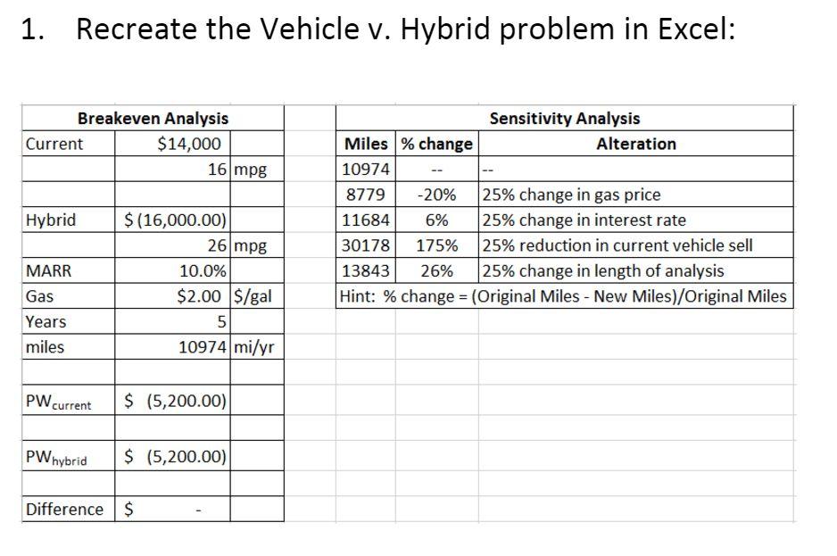 1. Recreate The Vehicle V. Hybrid Problem In Excel... | Chegg.com