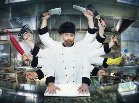 How to Start a Career as a Chef | Best Coaching Classes