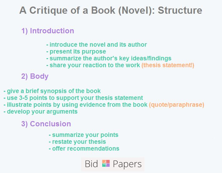 How to Write a Critique of a Novel