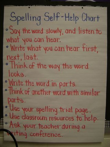 Transition Words Mini Lesson Poster teaching | Anchor Charts ...