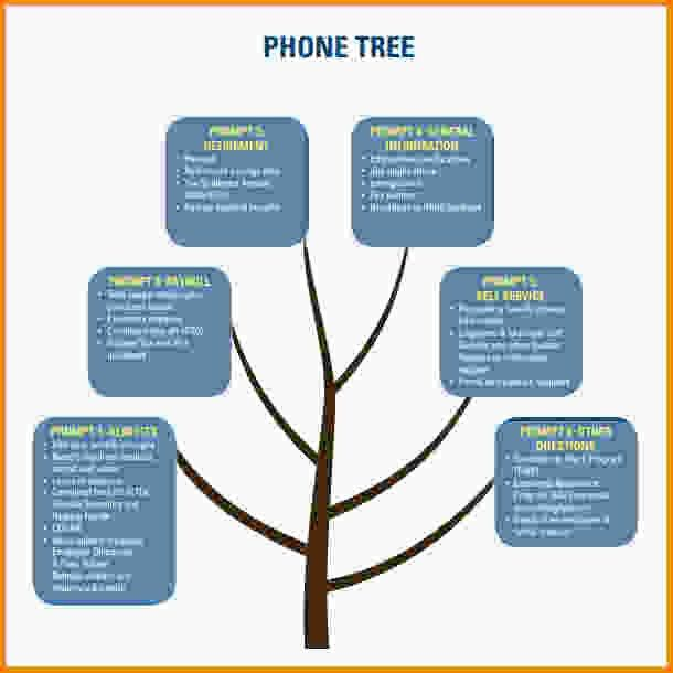 7+ phone tree template | Letter Template Word