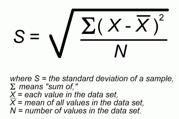 Basics: Dispersion (Variability) of data: Deviation, Variance ...
