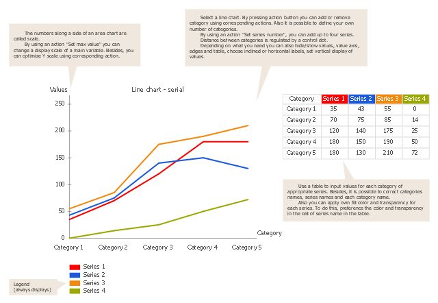 Line Chart Template for Word | Line graph - Template | Line graph ...