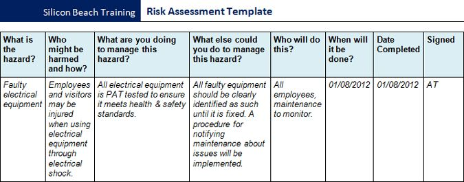 blank risk assessment template free
