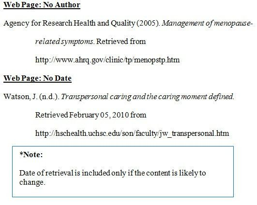 Apa Format Citation Website Examples - Resume Acierta.us