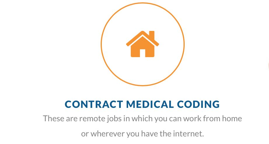 Medical Billing and Coding Jobs from Home - Work From Home Happiness