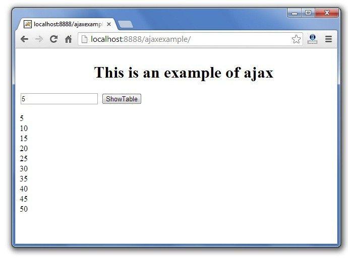 Java AJAX Example - javatpoint