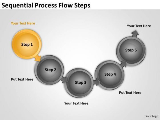 Sequential Process Flow Steps What Is Business Continuity Plan ...