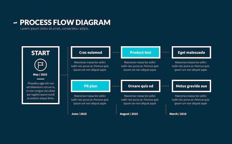 Business Plan PowerPoint Template | Improve Presentation