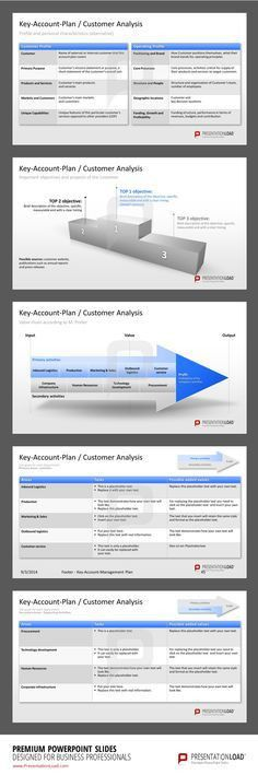 The Visio Strategy Roadmap Template is the perfect Strategic ...