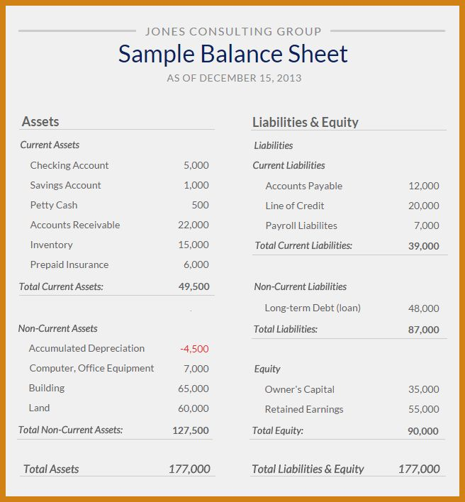 balance sheet sample   letter format template