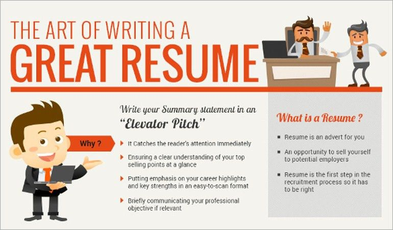 writing a perfect resume how to write the perfect resume business