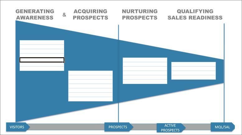 B2B Marketing Plan Template - Brainrider