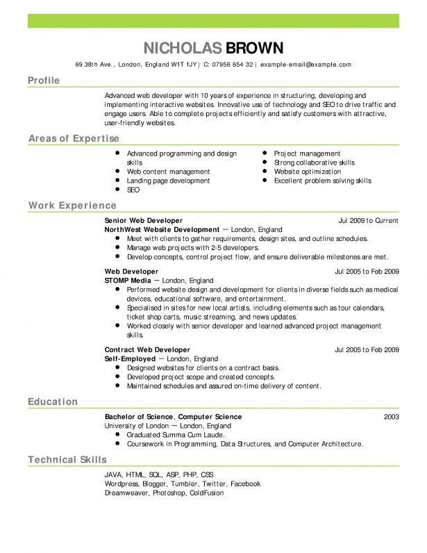 Curriculum Vitae : Sample Cover Letter Investment Banking Help ...