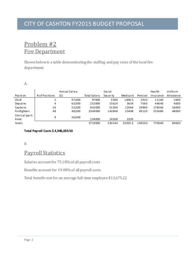 Budget Proposal Sample (1)