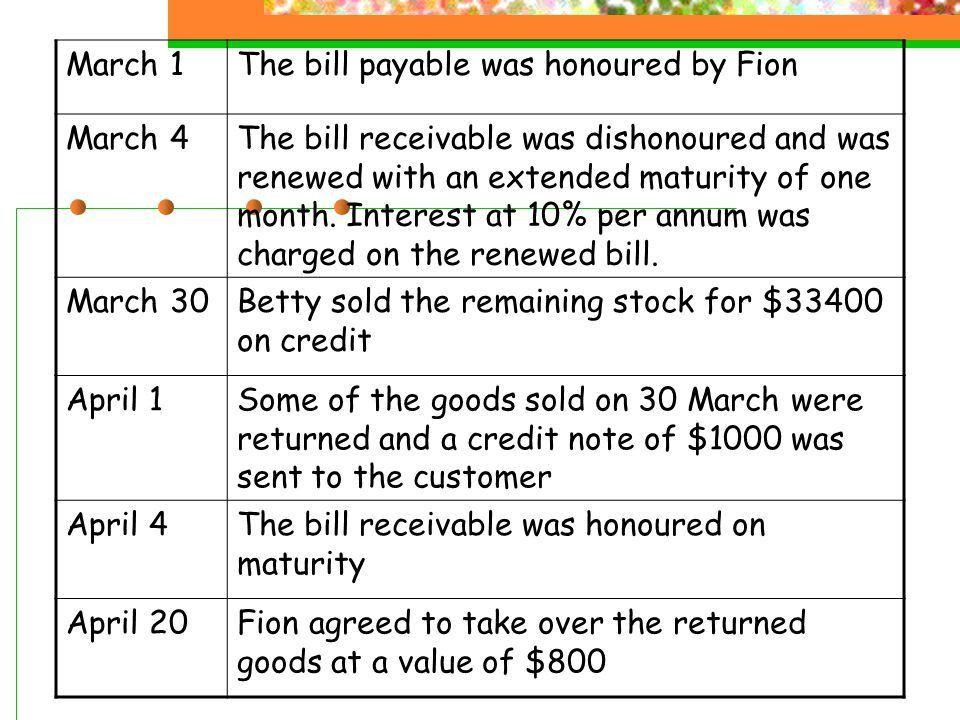 Bill Receivables 91 - cv01.billybullock.us